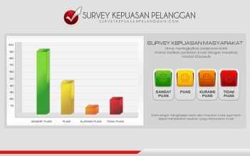 SKP Android